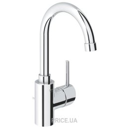Grohe Concetto 32629