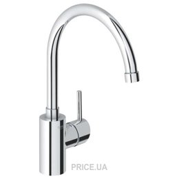 Grohe Concetto 32661