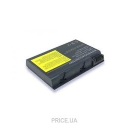 Acer LC.BTP04.001